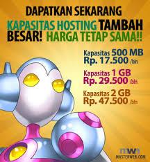 Domain dan Webhosting terbaik di Indonesia | Masterweb.net